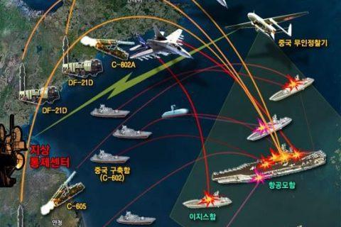 [DF-21D] [Carrier] [Airbase]: Aircraft Carrier Killer 3,000 km DF-21D DF21D