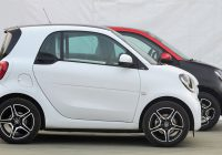 Daimler's Smart For Four in China ($30,000)