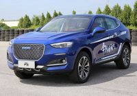 Haval F5 targeting Chinese young people
