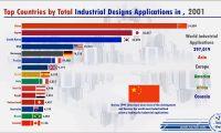 China Economy Info