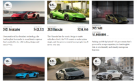Lamborghini Prices List